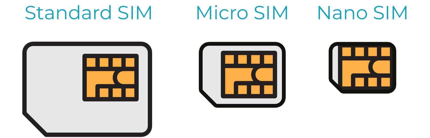 Die Größen einer Standard, Micro, und Nano SIM-Karte