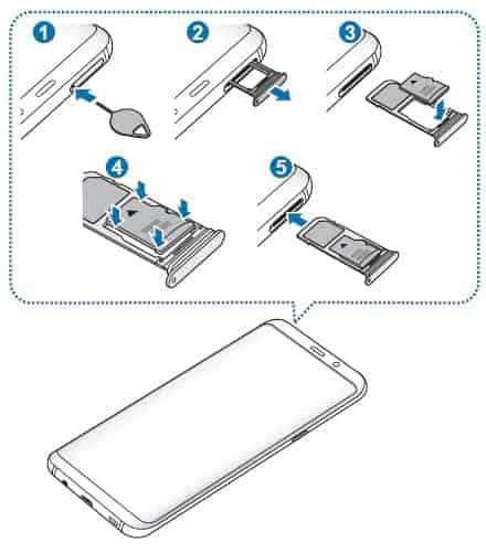 So wird eine Speicherkarte in den SIM Slot eingelegt