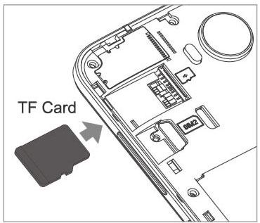 Anleitung wie beim Cubot A5 die Speicherkarte eingesetzt wird