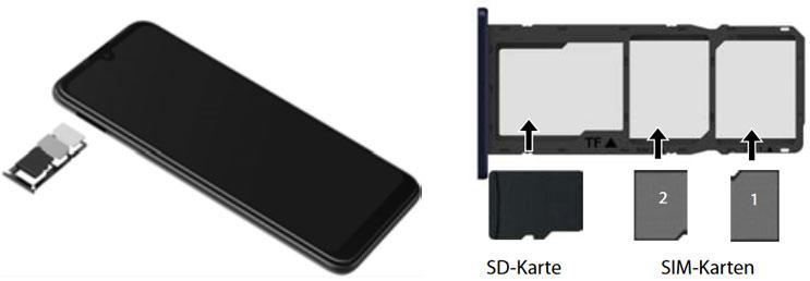 Anleitung wie man die SIM-Karte oder Speicherkarte beim Gigaset GS190 einlegt