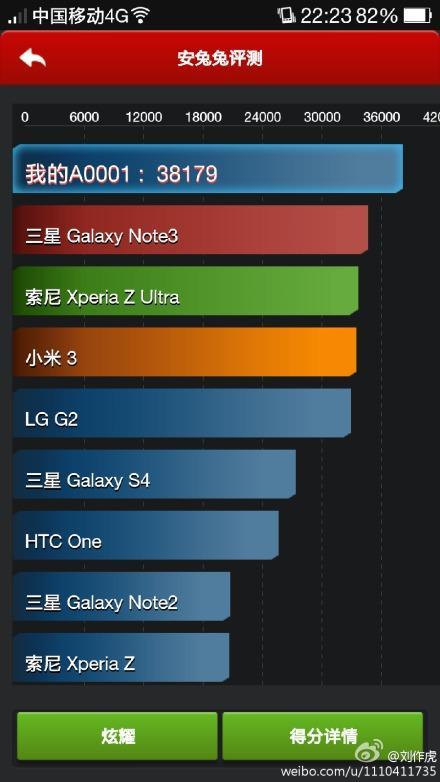 Das OnePlus One im Benchmark-Test auf Platz 1.